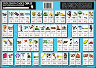 9781920564360 - THRASS English Phonics Chart